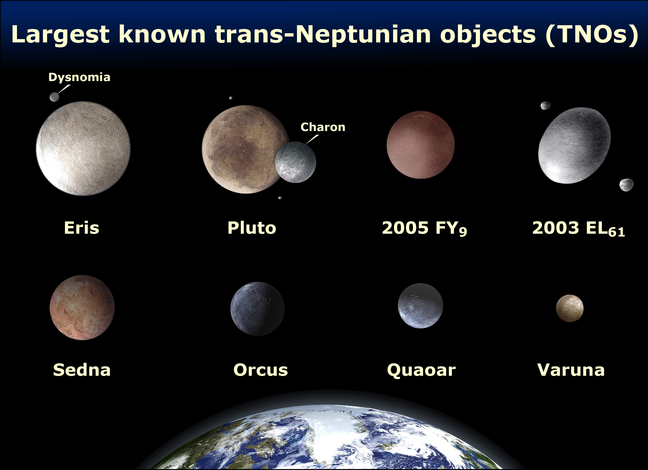 Eris: More Massive than Pluto