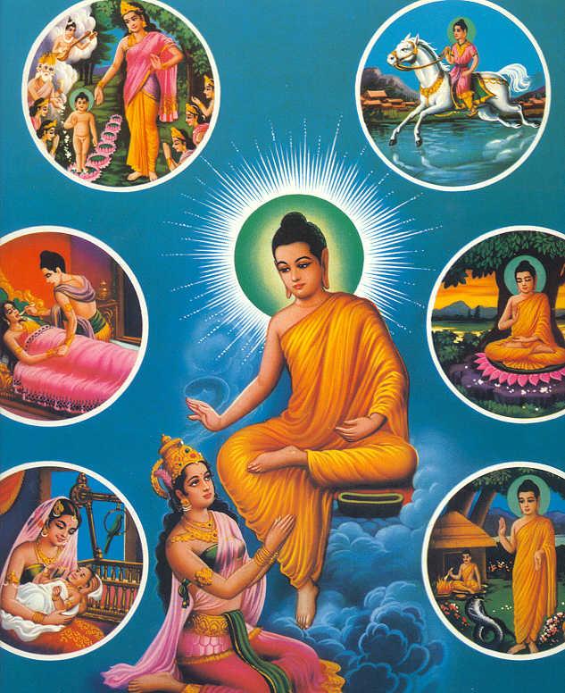 Fundamental Dharma Teachings