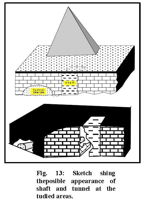 Uncovering the Pyramids Plateau - Giza Plateau in a Search